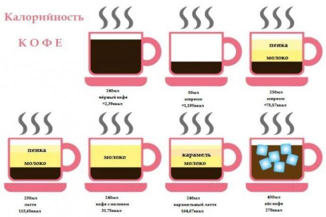 coffee-calorie-compressor.jpg