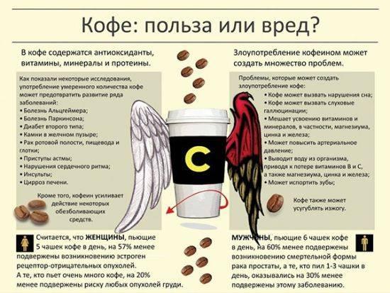 kofe-zavis-3-550x413.jpg