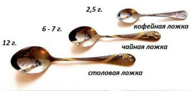 chajnye-lozhki-opisanie-i-obem-11.jpg