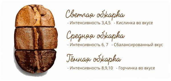 obzharit-kfzrdomusl-3-600x284.jpg