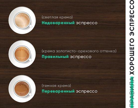 pravila-horoshego-espresso.jpg