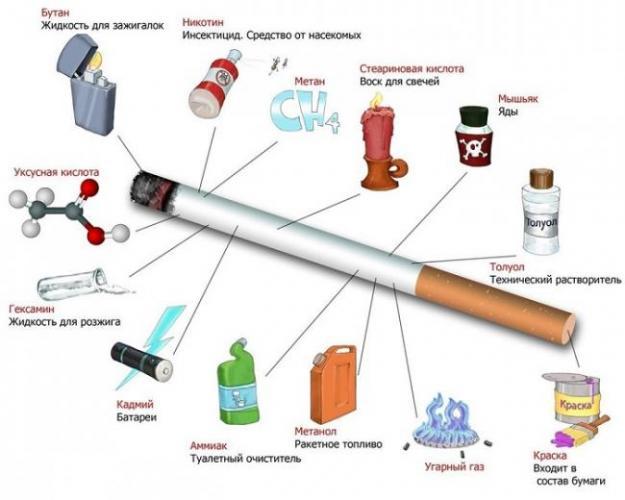sostav-sigarety.jpg