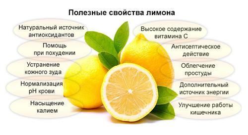 полезные-свойства-лимона.jpg