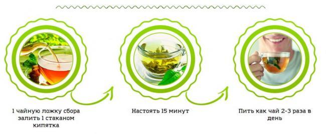 kak-pit-monastyrskij-chaj-1024x423.jpg