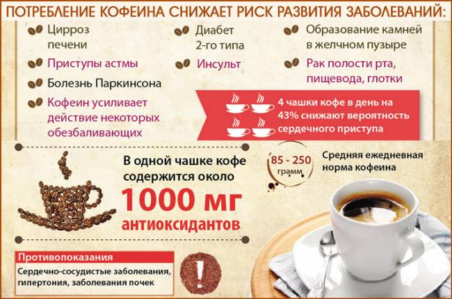 vliyanie-kofe-na-pechen_23.jpg