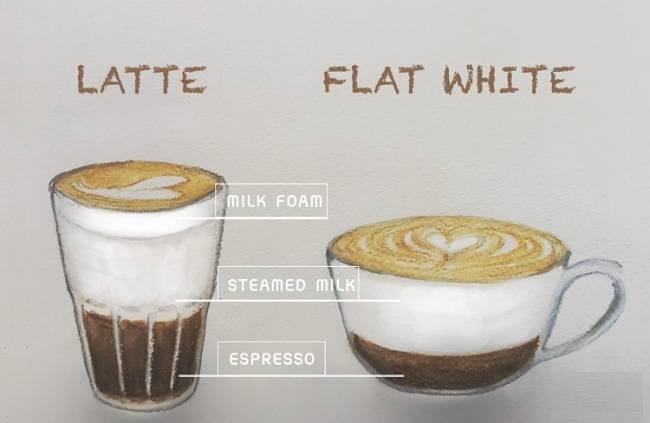 Flet-Uajt-kofe-2.jpg