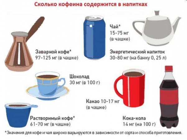 kofein-shema.jpg