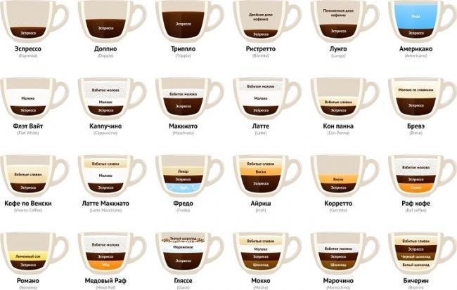 Skolko-v-chashke-kofe-kofeina-2.jpg