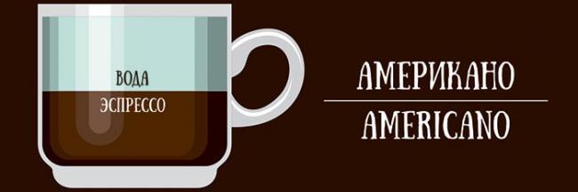 amerikano-i-espresso-3.jpg