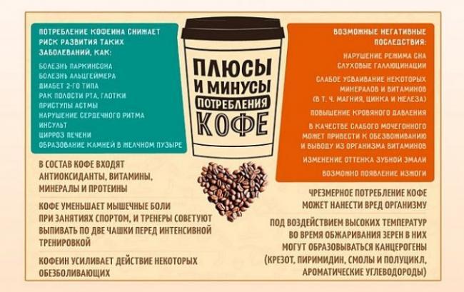 kofe-polza-vred.jpg