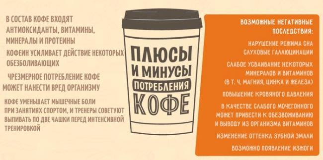 kofe-do-i-posle-trenirovki-2.jpg