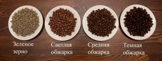 stepen-objarki-kofe-1-696x263.jpg
