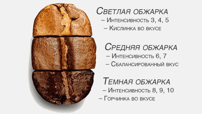 objarka-kofe-650x367.jpg