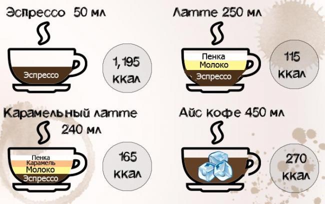 kofe-vo-vremya-diety-5.jpg