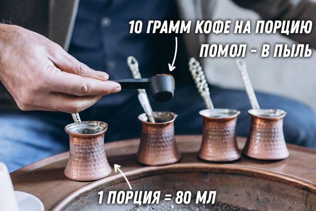 shag-1-recept-kofe-v-turke.jpg