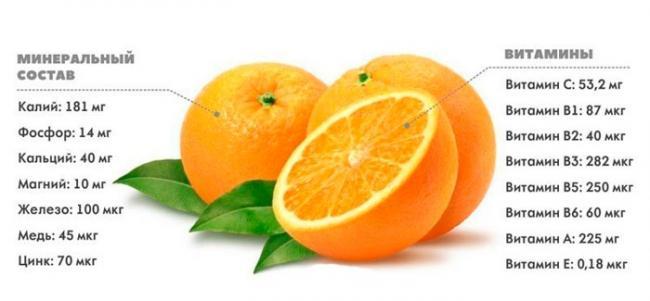 kofe-s-apelsinom-2.jpg