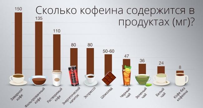 Kofein-v-rastvorimom-kofe-2.jpg