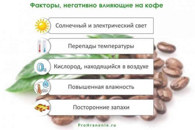 kak-hranit-kofe.jpg