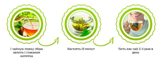 monastyrskiy-primenenie.png