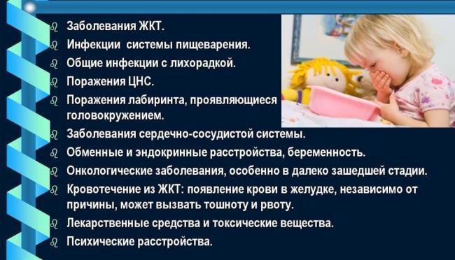 1617193604_edatop.ru_prichiny-rvoty.jpg