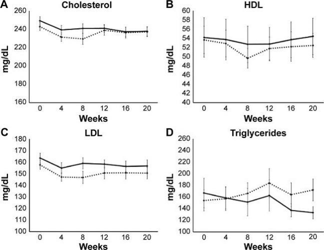 пуэр-и-холестерин.jpg