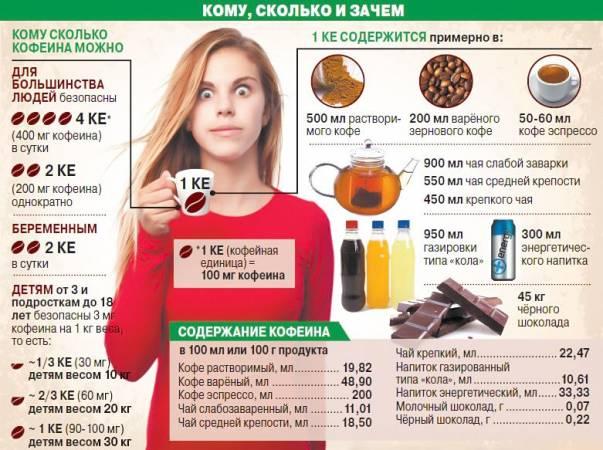 Безопасные-дозировки-кофе.jpg