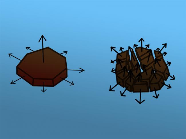 differentextraction.jpg