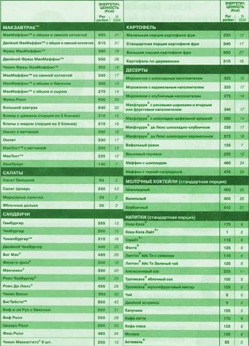 makdonalds-kalorijnost1.jpg